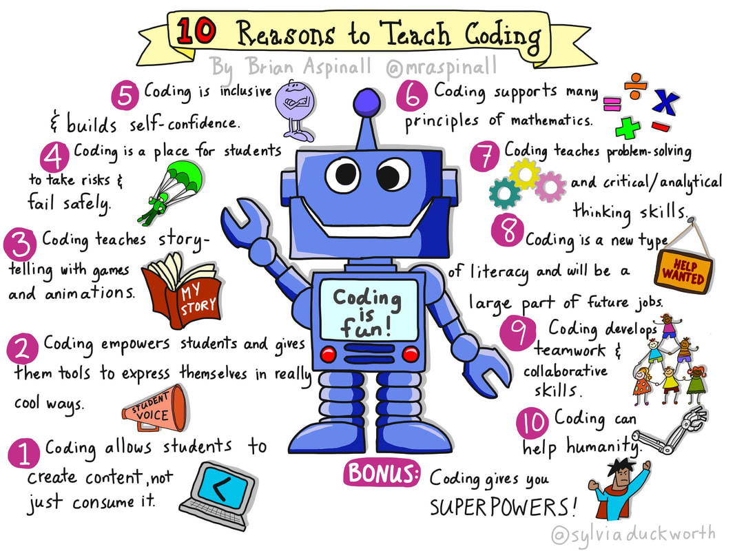 10 Reasons to Code